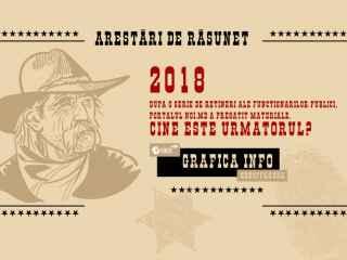 Arestări de răsunet în 2018! Cine este următorul?