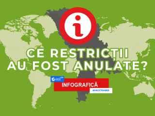 Coronavirus în Moldova. Ce restricții au fost anulate