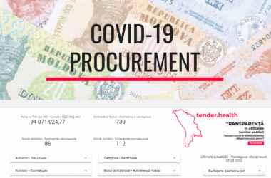 in-moldova-au-devenit-transparente-datele-privind-achizitiile-publice-pentru-combaterea-covid-19