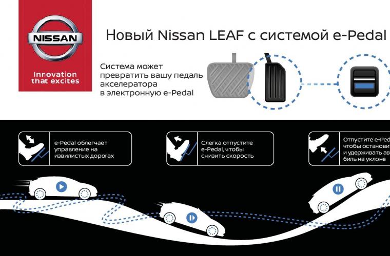 Nissan LEAF va fi echipat cu sistemul revoluționar de asistență în șofat