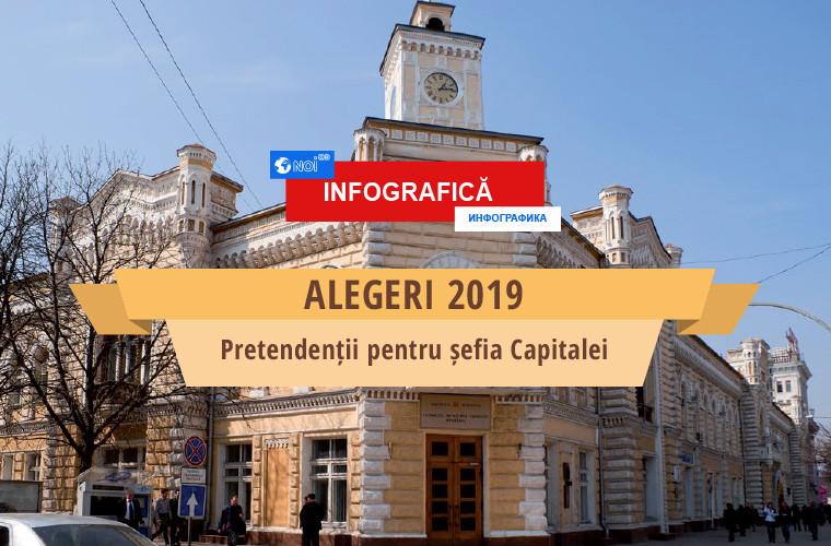 UPDATE: Pretendenții pentru șefia Capitalei (INFOGRAFIC)