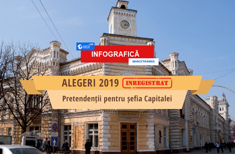 UPDATE: Candidații la funcția de Primar al Chișinăului (INFOGRAFIC)