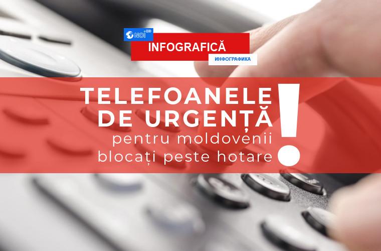 Telefoane de urgență pentru diaspora moldovenească